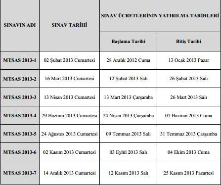 2 Kasım 2013 Ehliyet Sınav Sonuçları Ne Zaman Açıklanacak Memurlarnet
