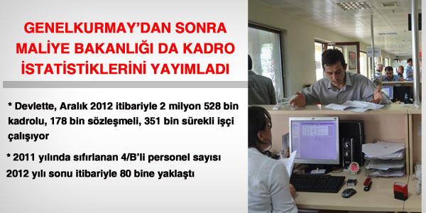 Devlet, �al��an personel say�s�n� a��klad�