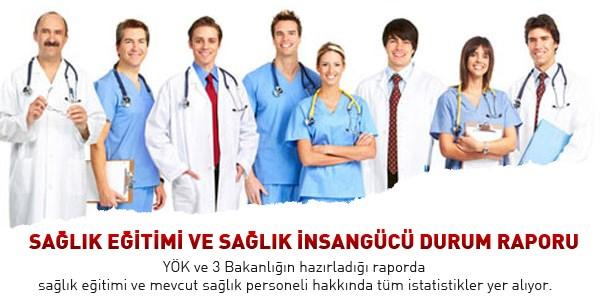 Sağlık eğitimi ve sağlık insangücü durum raporu