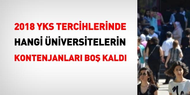 2018 Yılında, En Çok Hangi Üniversitelerin Öğrenci Kontenjanları Boş Kaldı?