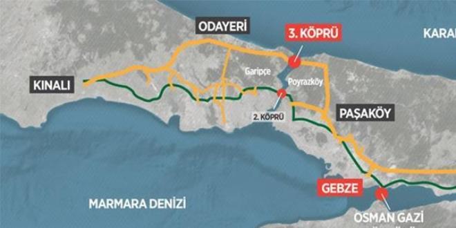 Istanbul Boydan Boya 50 Dakika Memurlarnet