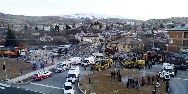 deprem havadan görüntülendi ile ilgili görsel sonucu