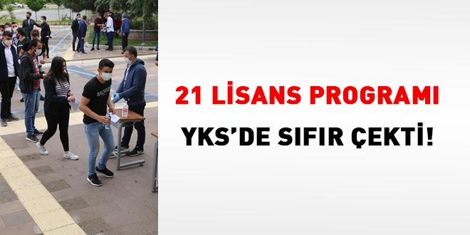 21 lisans programı YKS'de sıfır çekti!